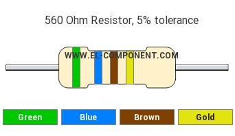 560 Ohm Resistor Color Code